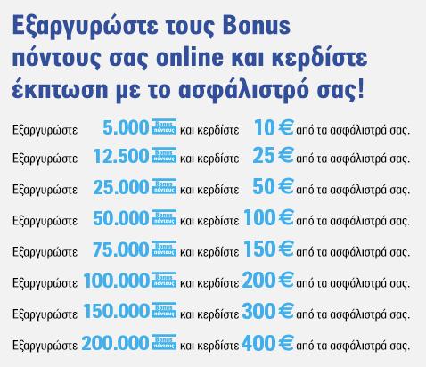 6e3d905827 AXA ΑΣΦΑΛΙΣΤΙΚΗ - Bonus προσφορές